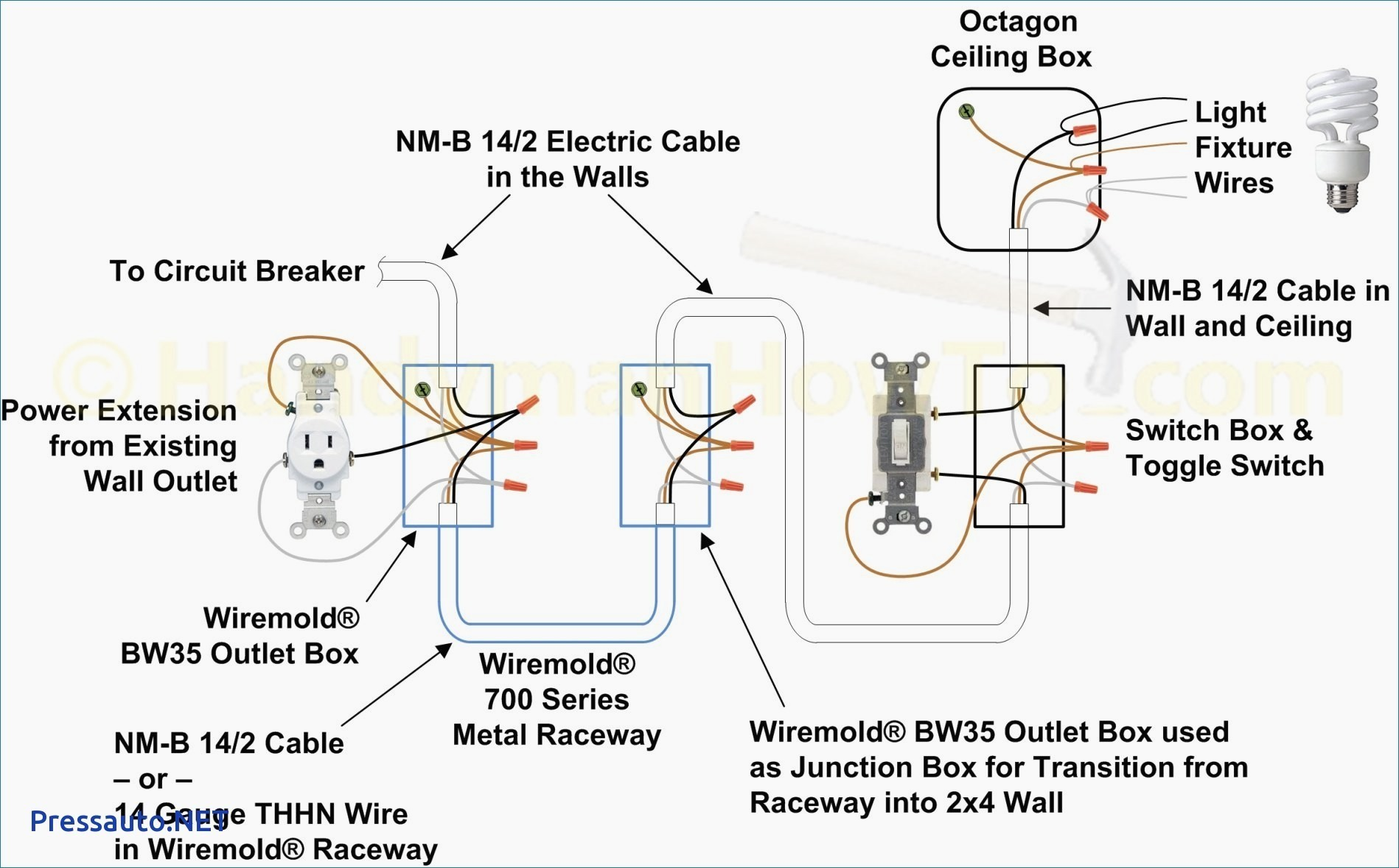 Single pole switch wiring diagram new image