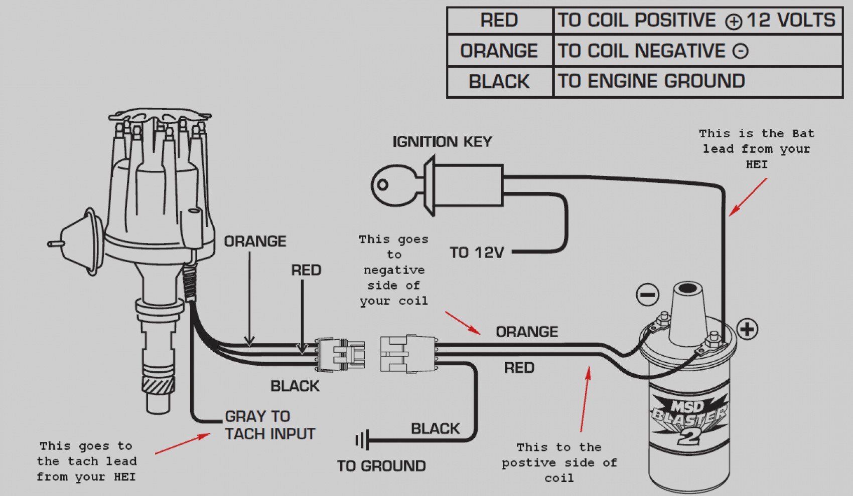 Chevy Blazer Spark Plug Wiring Diagrams Library Olds Rear Axle Diagram Free Download Schematic Unique 350 Wire Ignition Coil