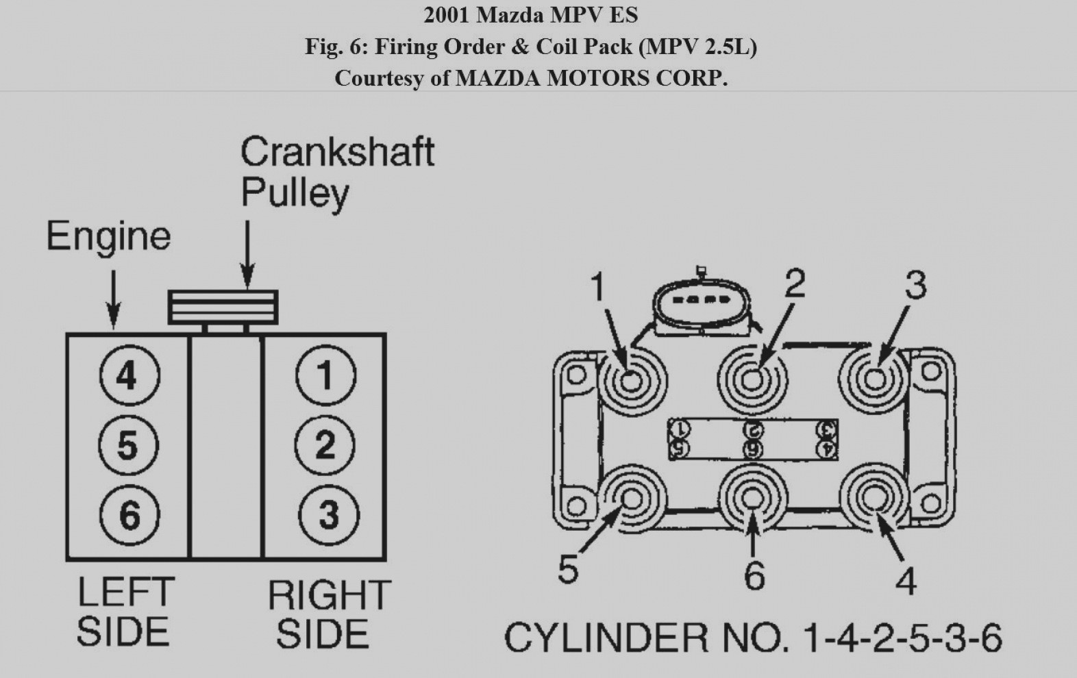 Wonderful Chevy 350 Plug Wire Diagram Wonderful Spark Plug Wiring Diagram  Inspiration
