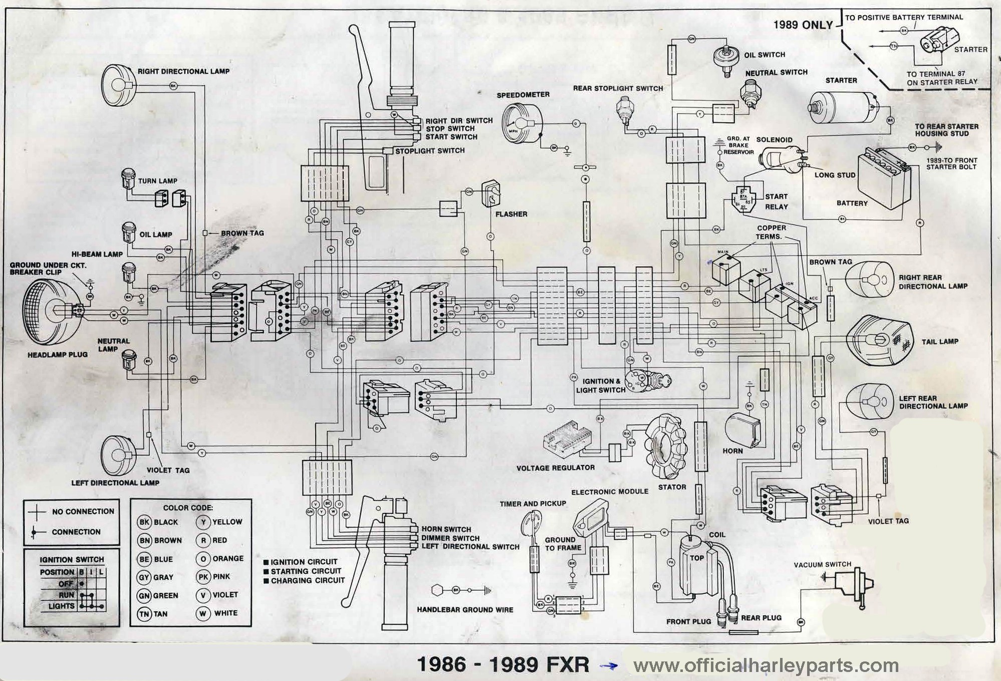 Brilliant Ideas Harley Davidson Wiring Diagrams And Schematics For 2001  Harley Sportster Wiring Diagram