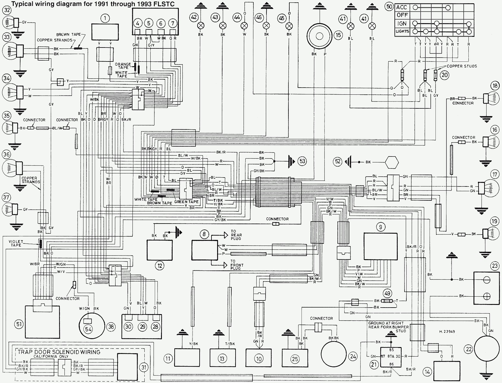 Wiring Diagram 2002 Harley Davidson Flht - 1991 Cadillac Deville Engine  Diagram for Wiring Diagram SchematicsWiring Diagram Schematics