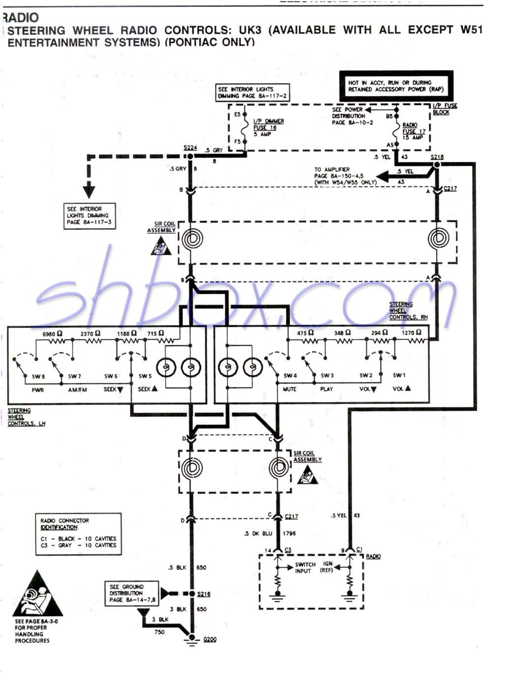 Obd2 Wiring Diagram 2004 Oldsmobile Library Of Diagrams Ford Obd Ii Example Electrical Circuit U2022 Rh Labs Labs4 Fun Obdo To Obd1 Pinout