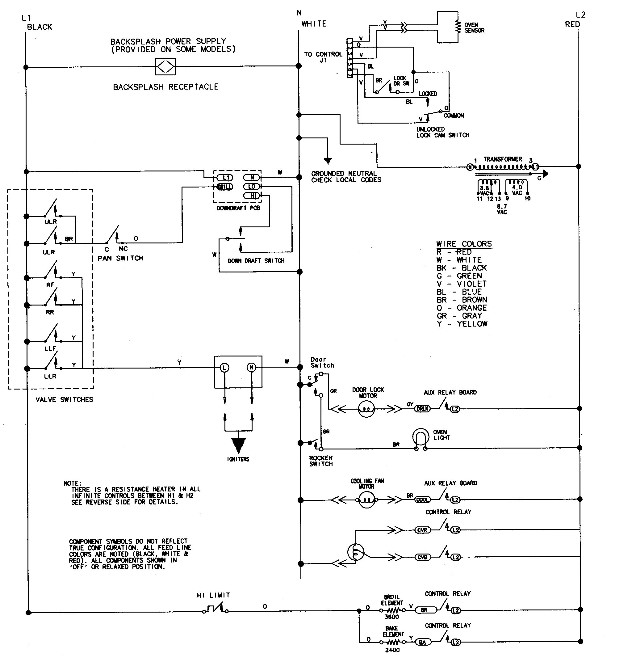 Circuit Diagrams Unique Famous Basic Oven Wiring Diagram Electrical Circuit