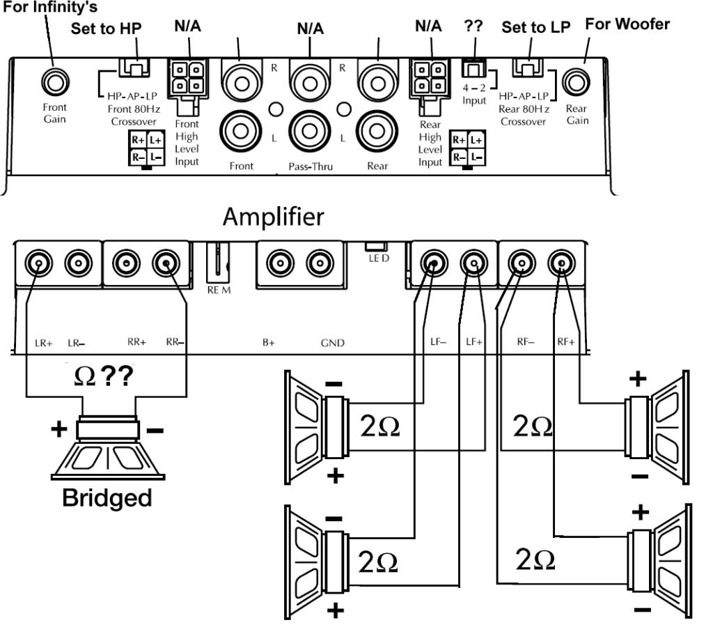 5 Channel Amp Wiring Diagram Gimnazijabp Me Best How To Wire A