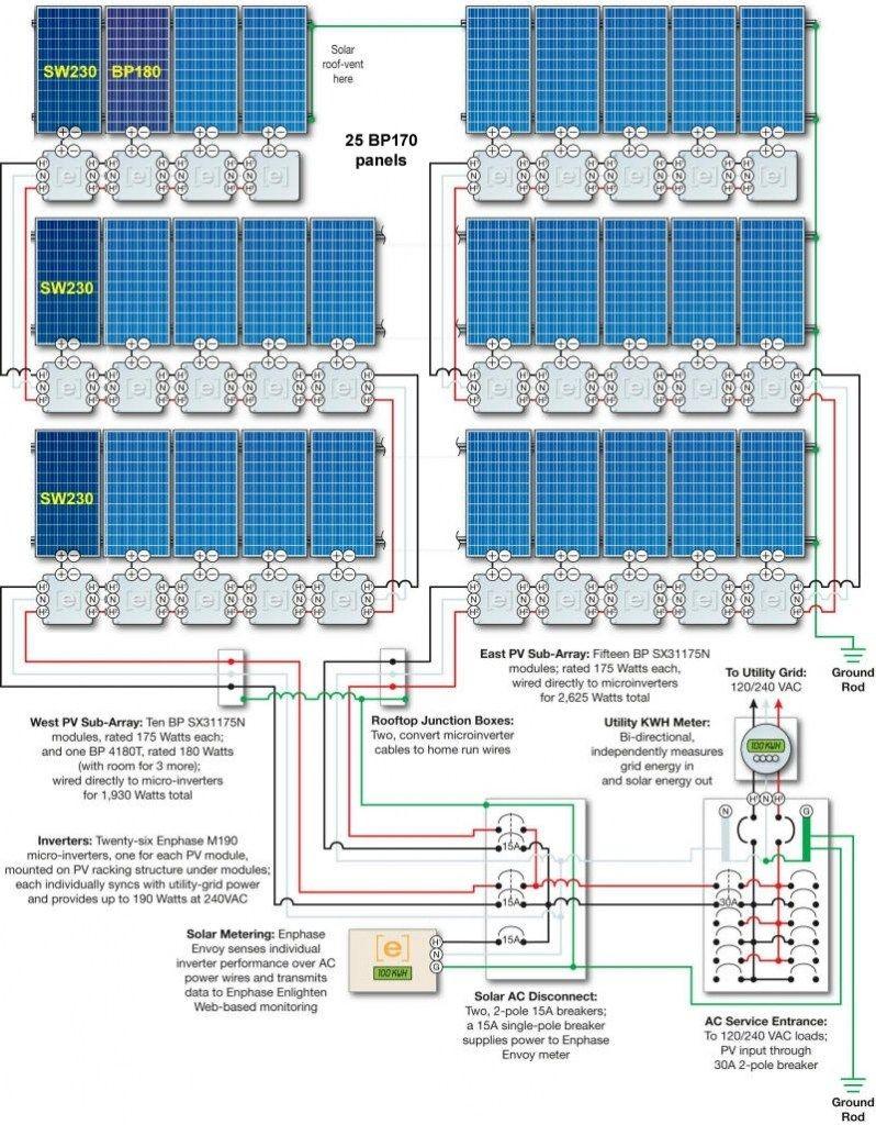 f grid solar wiring diagram merzie with regard to off grid solar wiring diagram