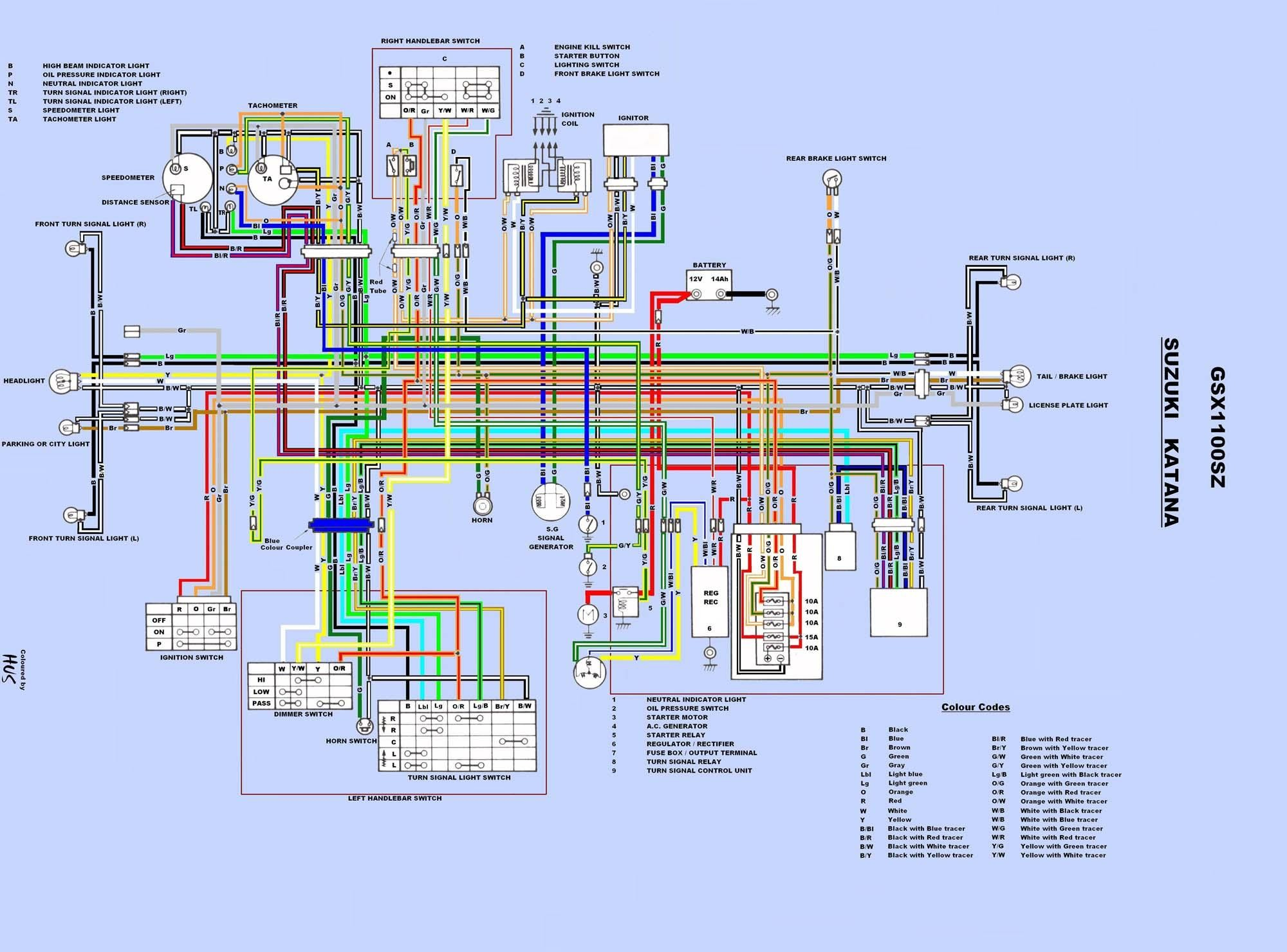 05 Gsxr 600 Wiring Diagram - Wiring Diagrams DataUssel