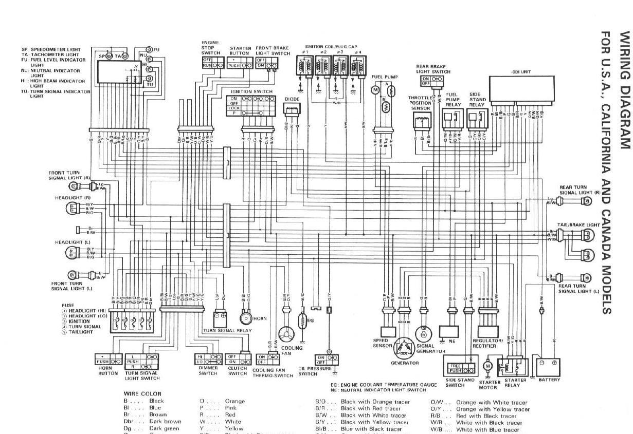 1999 Gsxr 750 Engine Diagram - Wiring Diagram •