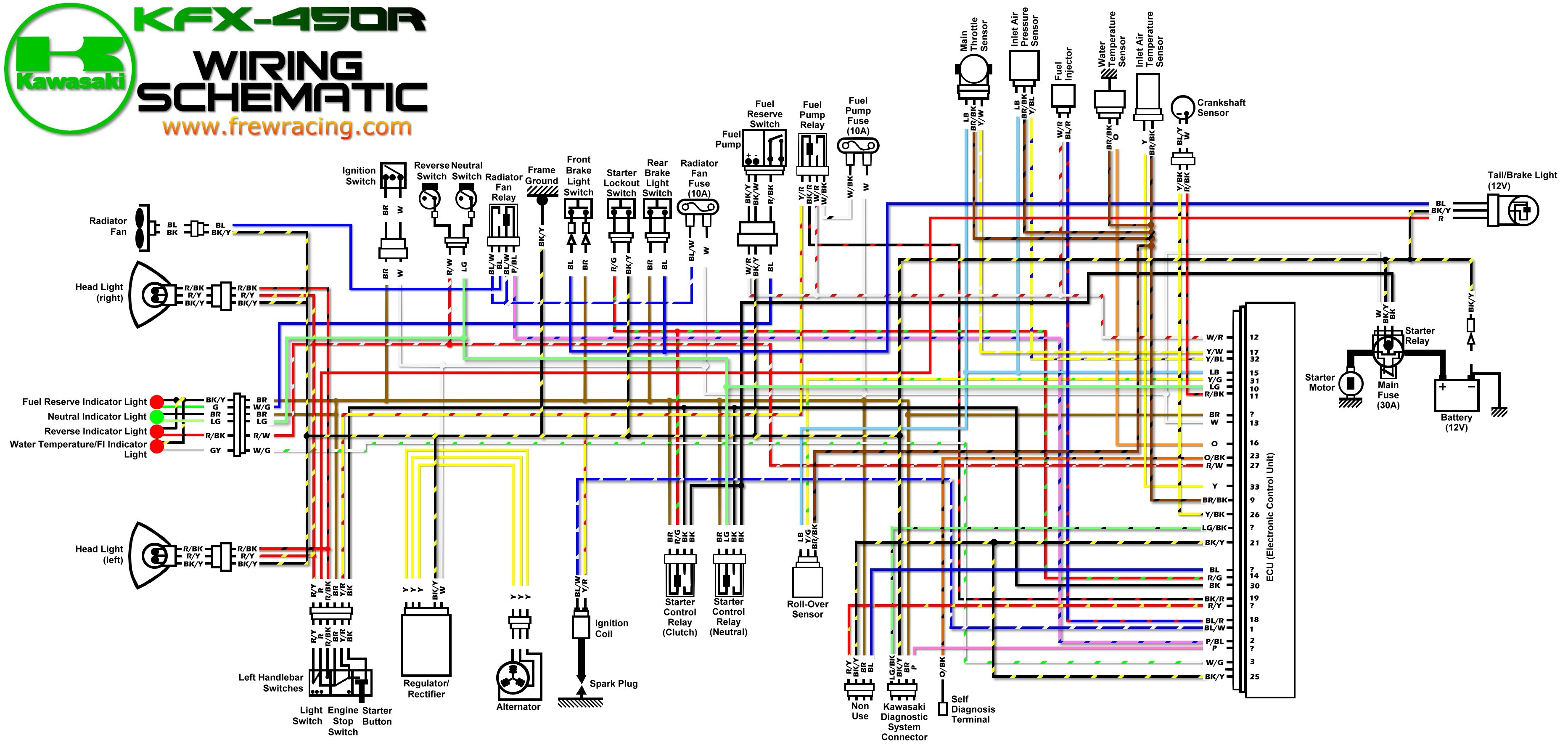 Suzuki Ltr450 Wiring Diagram Another Blog About 06 Gsxr Wire Harness Color Code Ltr 450 Detailed Schematic Diagrams Rh 4rmotorsports Com 2006
