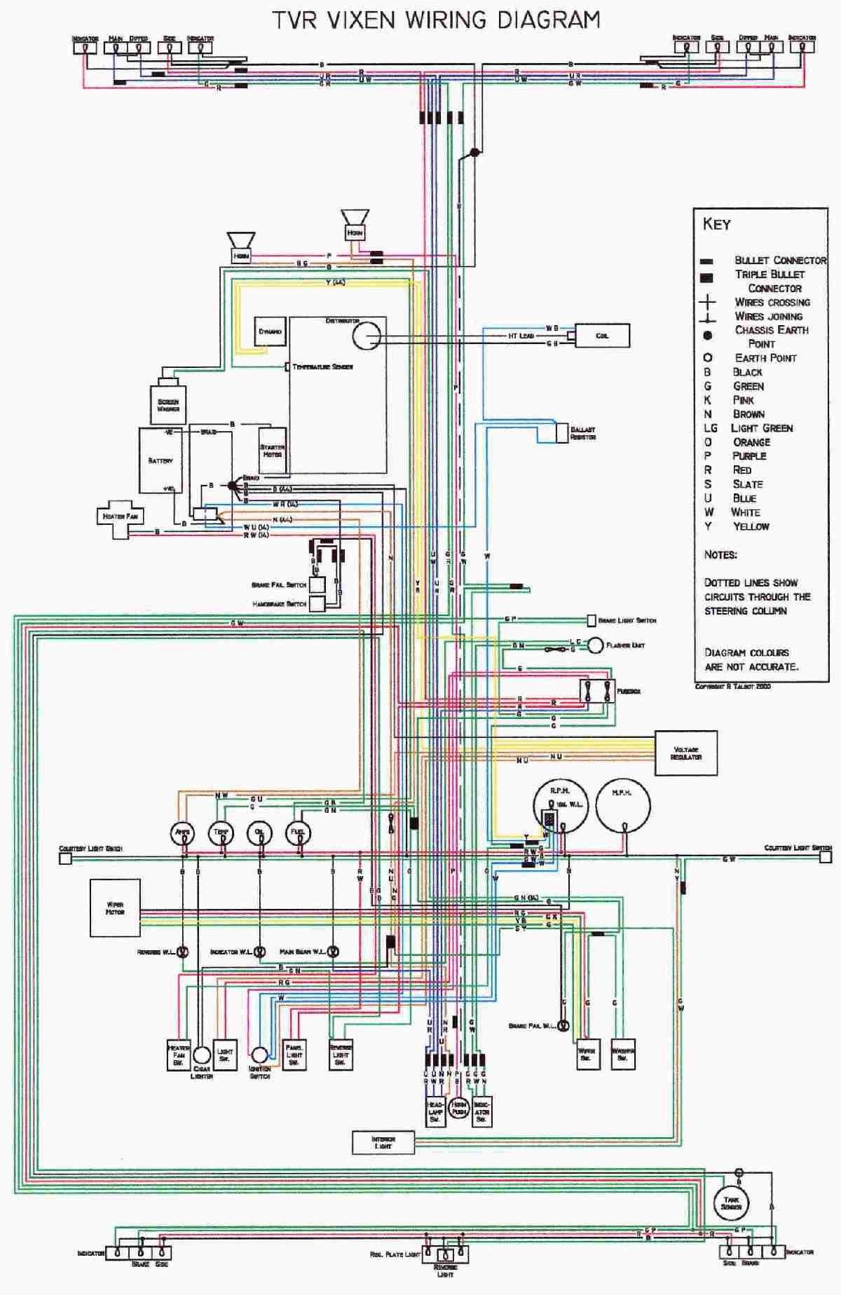 Ultra Small & Light Weight Rwd Idea Page 5 A Mild Tune Run A Deep O D Run A Final 3 7 Higher Suzuki Every Wiring Diagram
