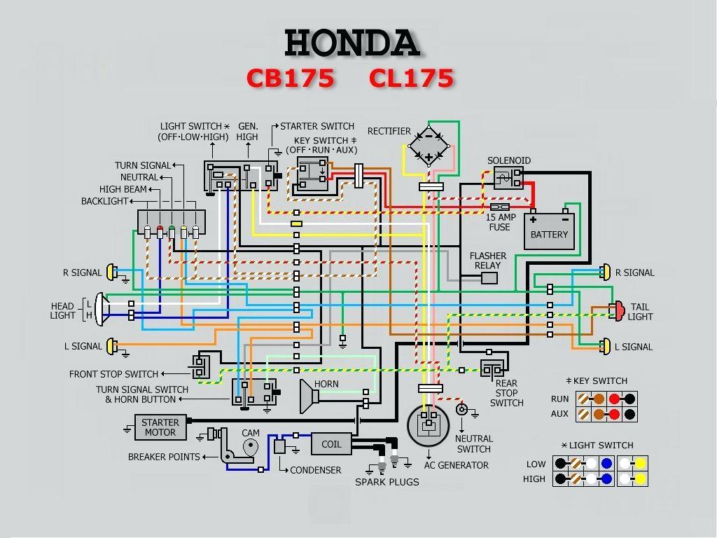 Suzuki Motorcycle Wiring Diagram Wiring Diagram Image