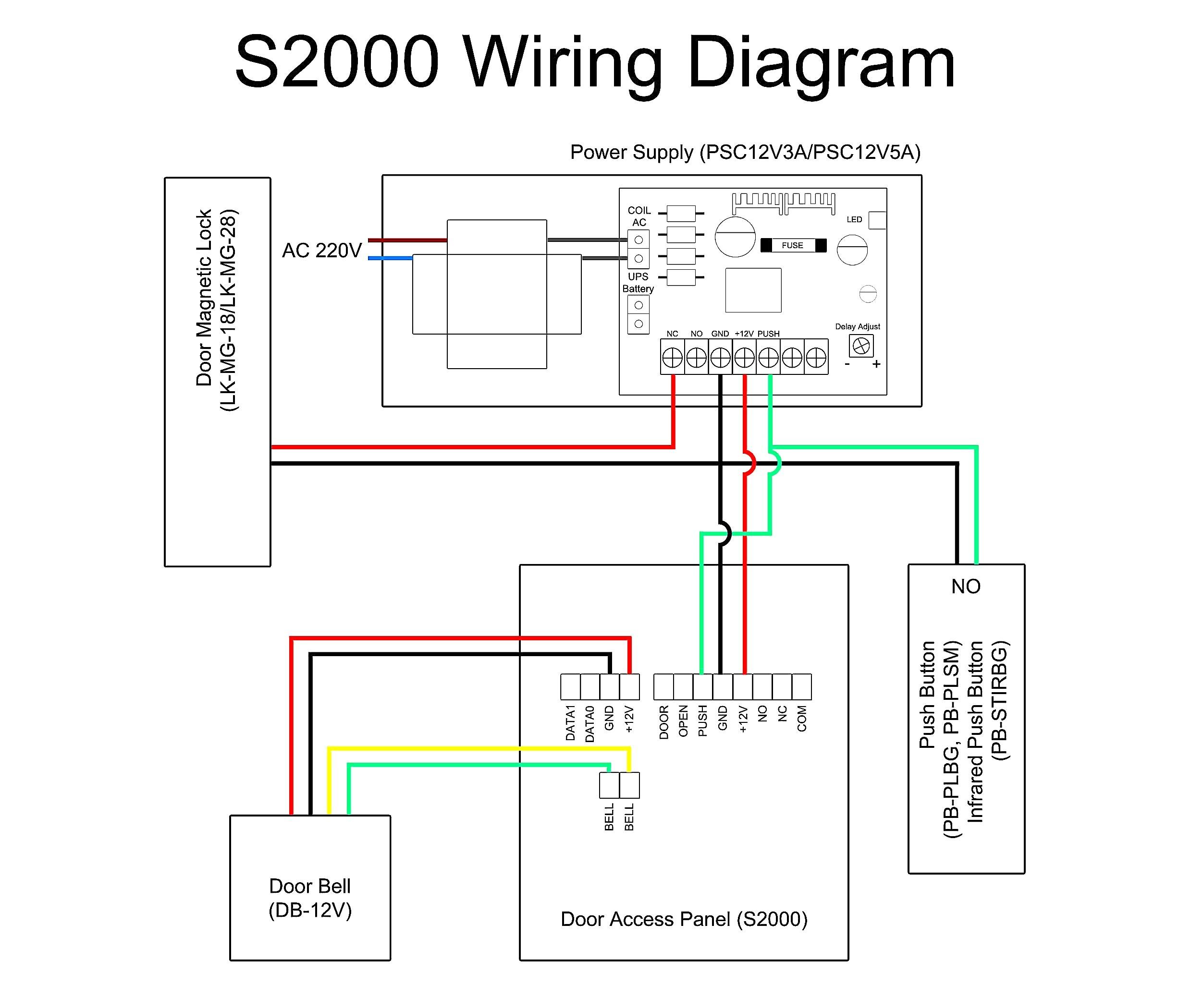 Camera Wiring Diagram Diagrams Schematics Best Cmos