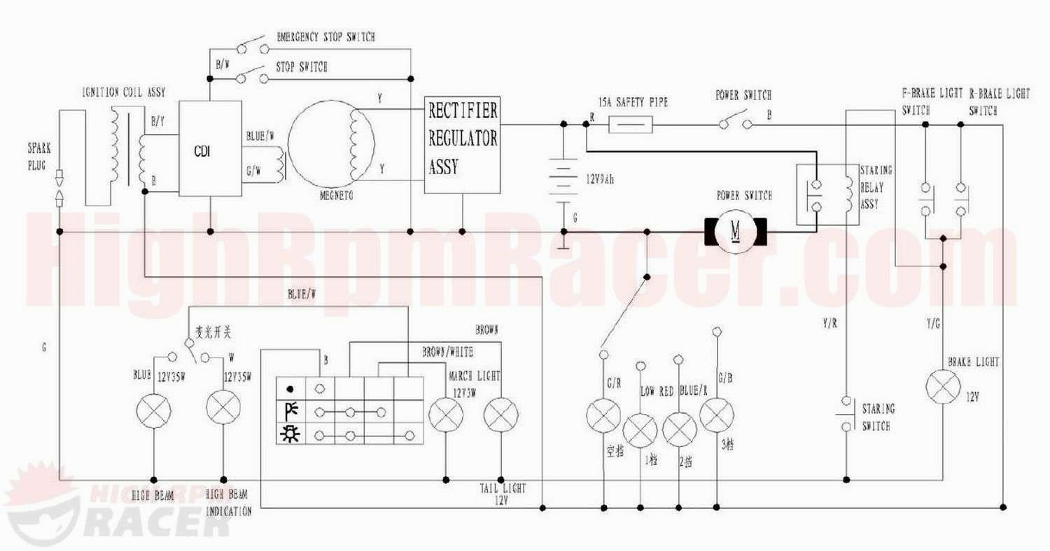 Tao Tao 125 Atv Wiring Diagram chunyan me Source · Outstanding Chinese Atv  Wiring Diagram Diagrams 110cc 50cc 90cc 125 Pit Bike Wiring Harness Diagram  ...