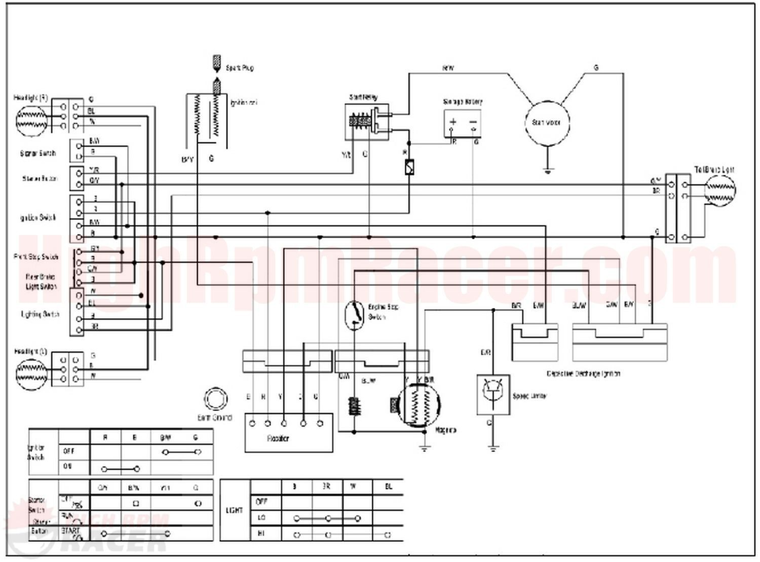 Kazuma Wiring Diagram -Drag Race Car Wiring Diagram | Begeboy Wiring Diagram  SourceBegeboy Wiring Diagram Source