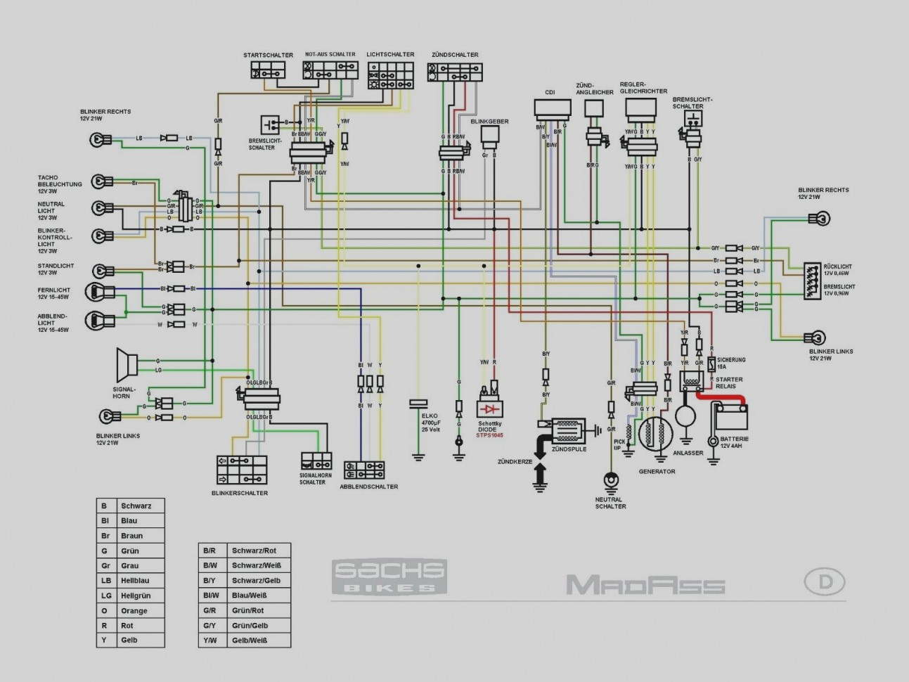 Falcon 110 Wiring Diagram Library Panther Kazuma Fuel