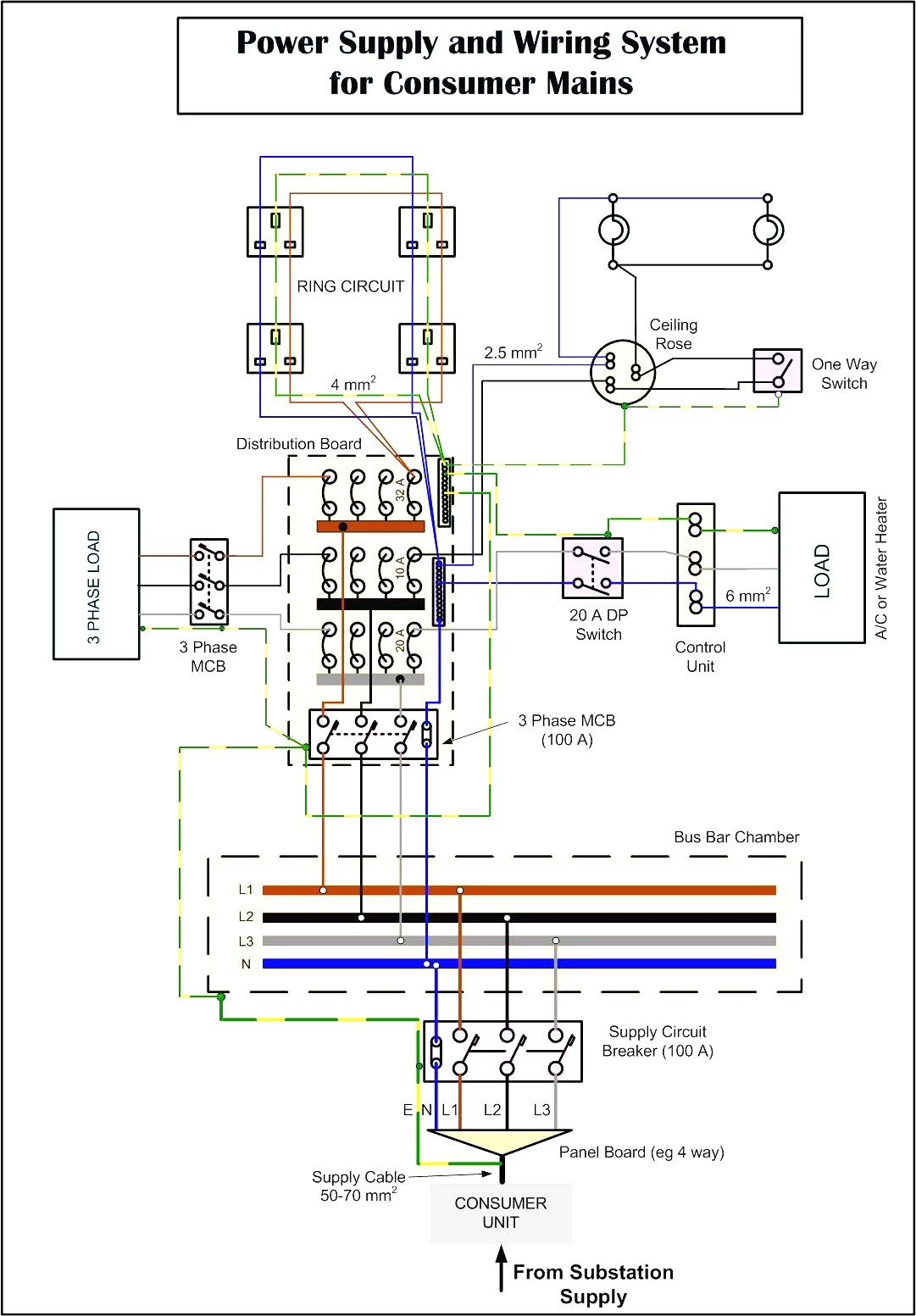 Building Wiring Diagram Luxury Amazing Single Line Diagram Residential Building Ideas Everything