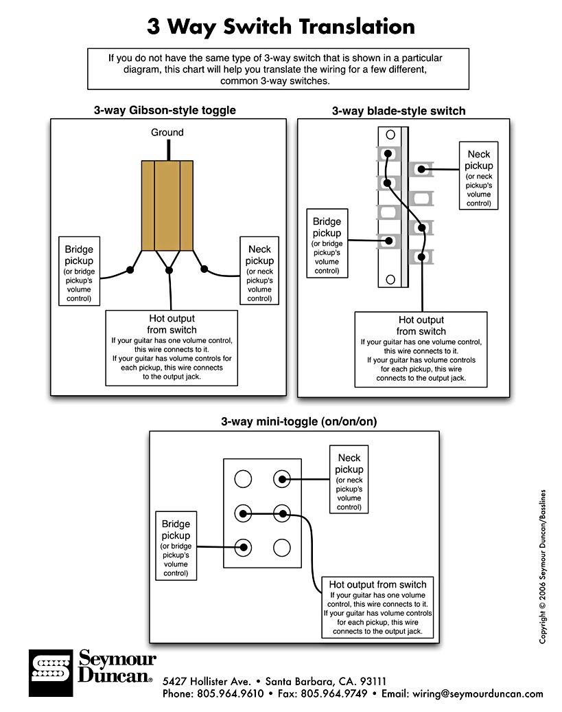 The Guitar Wiring Blog diagrams and tips Pickup Selector Switch Connections  3 way guitar building Pinterest