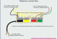 Telephone Jack Wiring Diagram Best Of Phone Line Wiring Diagram Wiring Diagram