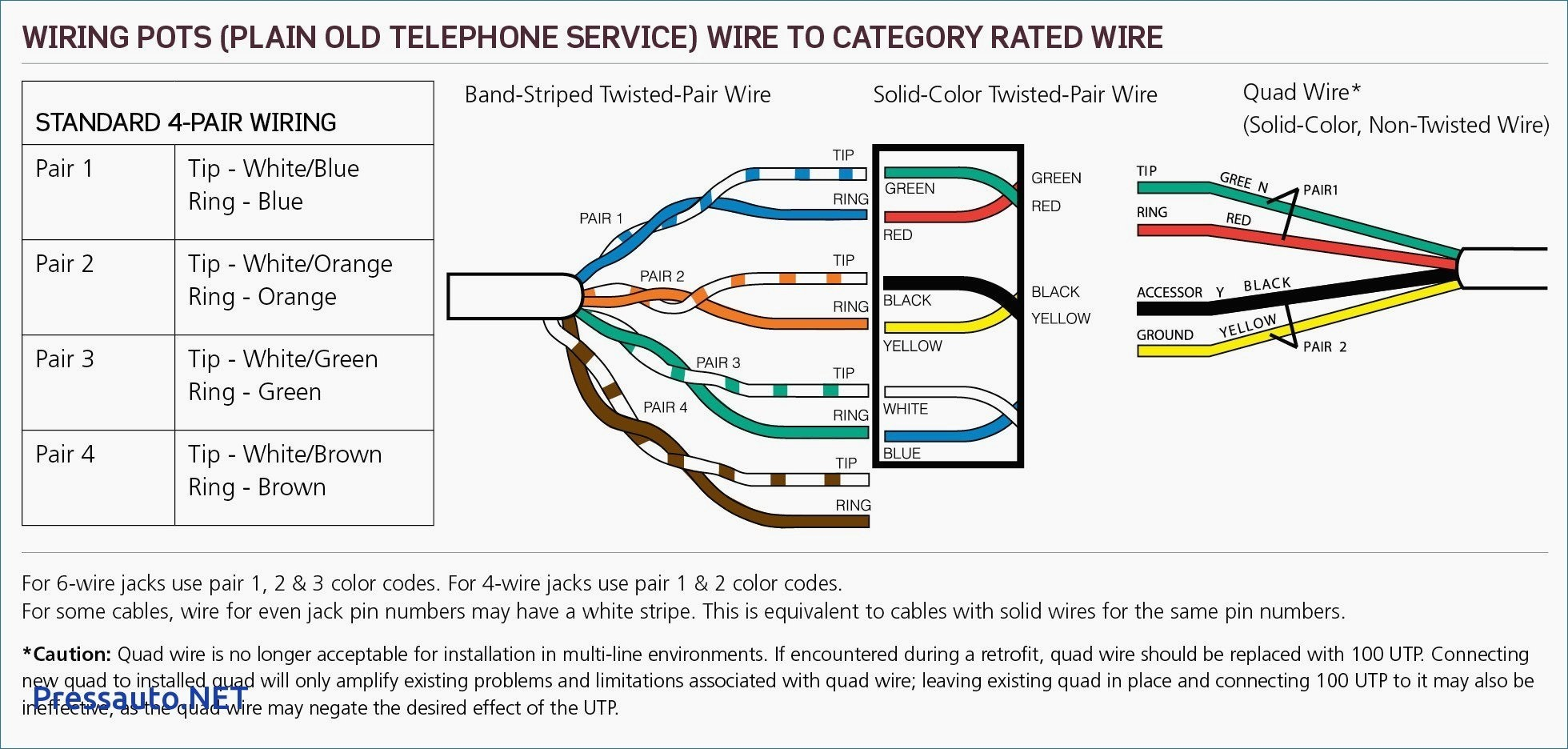 Extension Cord Color Code Phone Plug Wiring Diagram Jack Perfect