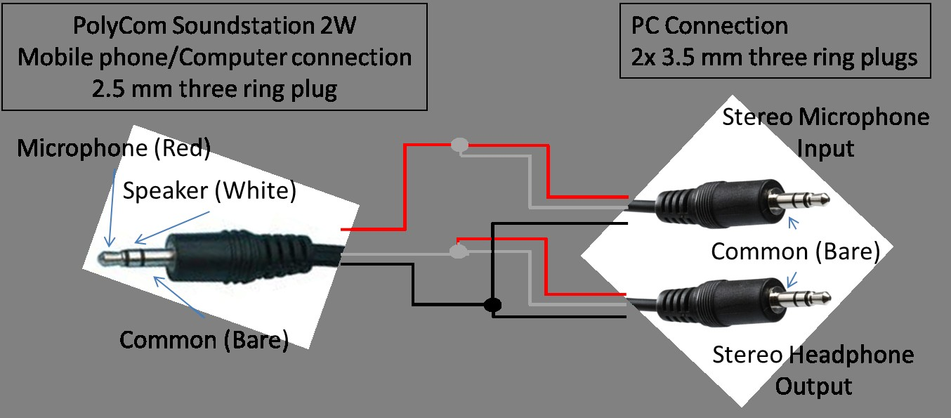 3 5mm 4 connector plug wiring diagram wiring diagram 2 5Mm to 3 5Mm Headphone Adapter