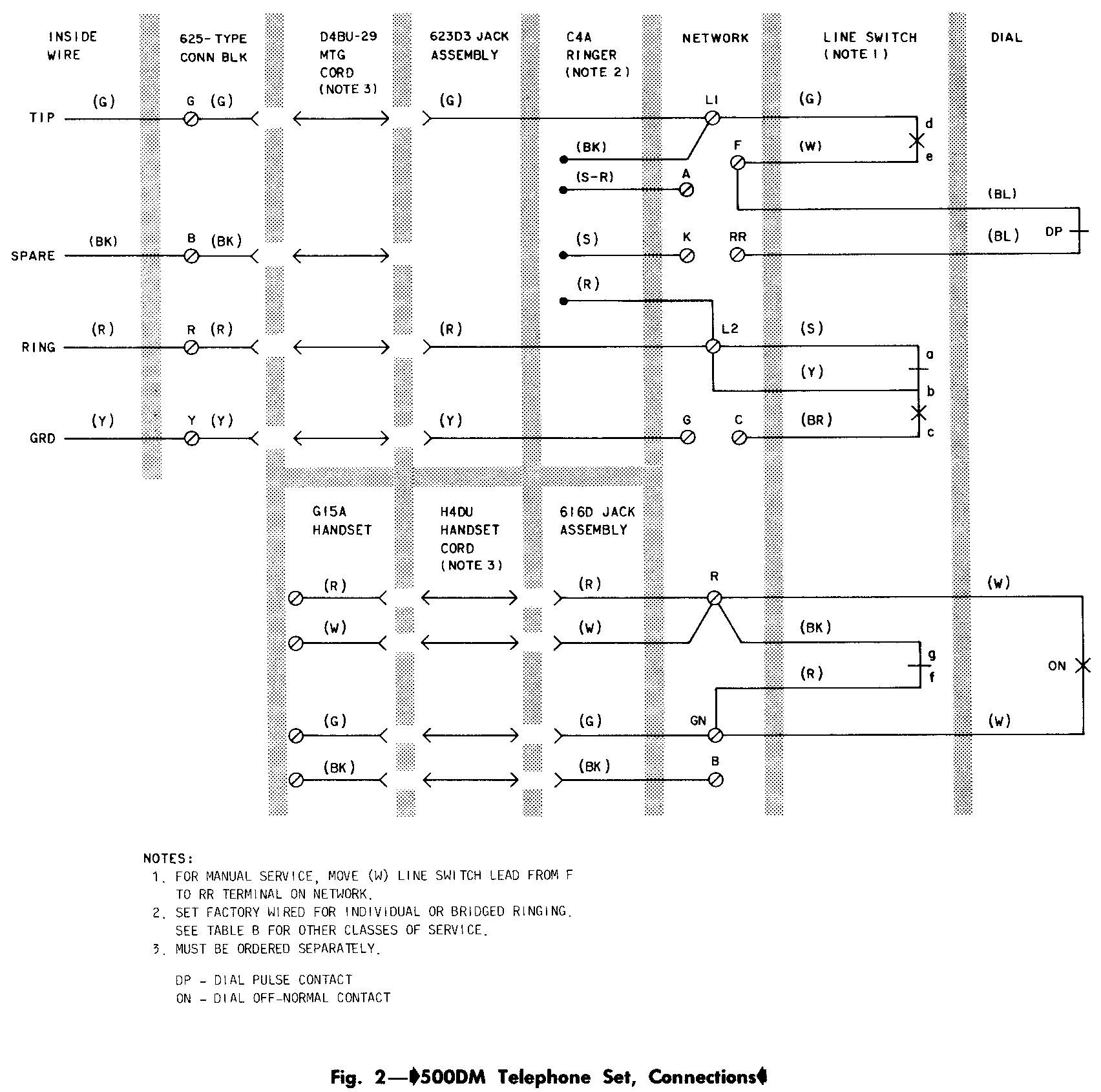 Telephone Wiring Diagram Outside Box | Wiring Diagram Image