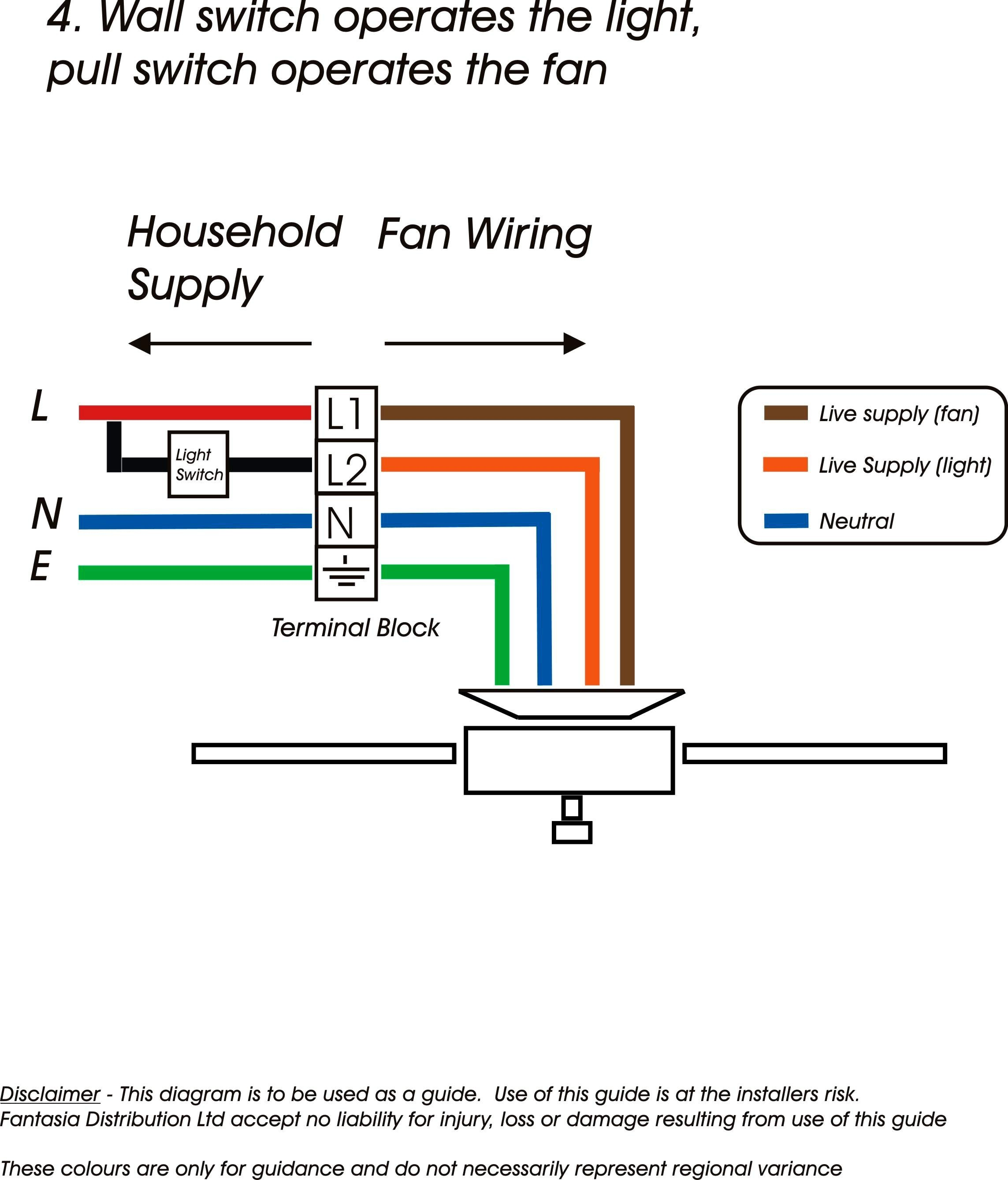 Telephone Wiring Diagram Outside Box Best Lovely Telephone Wire Colors Gallery Electrical Circuit Diagram