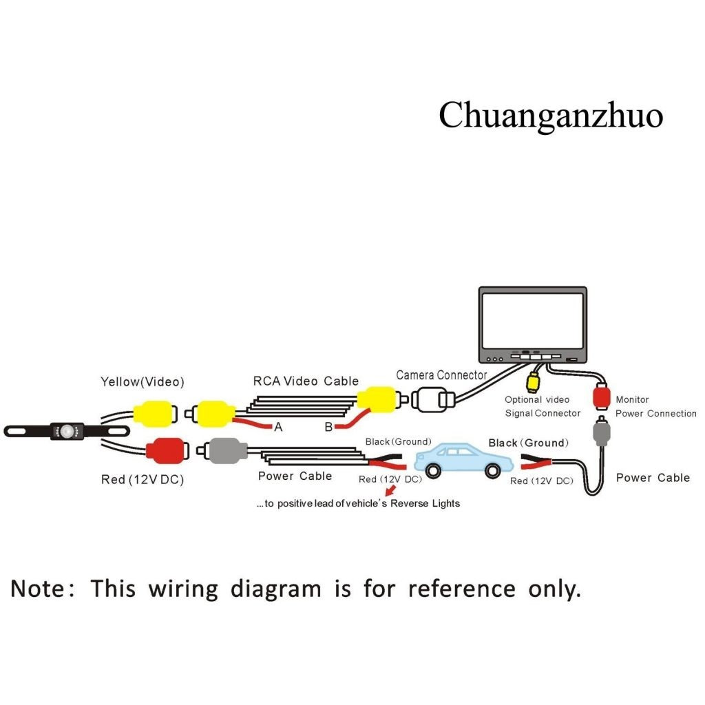 toyota reverse camera wiring diagram unique wiring diagram image rh mainetreasurechest com IP Camera Wiring Diagram car backup camera wiring diagram