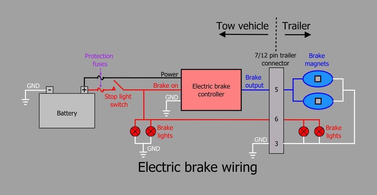 Wiring Diagram Ey20d Page 3 And Schematics Knight 7 Wire Trailer Need Wacker G2400 Generator Info Smokstak Source Brake Way New Image