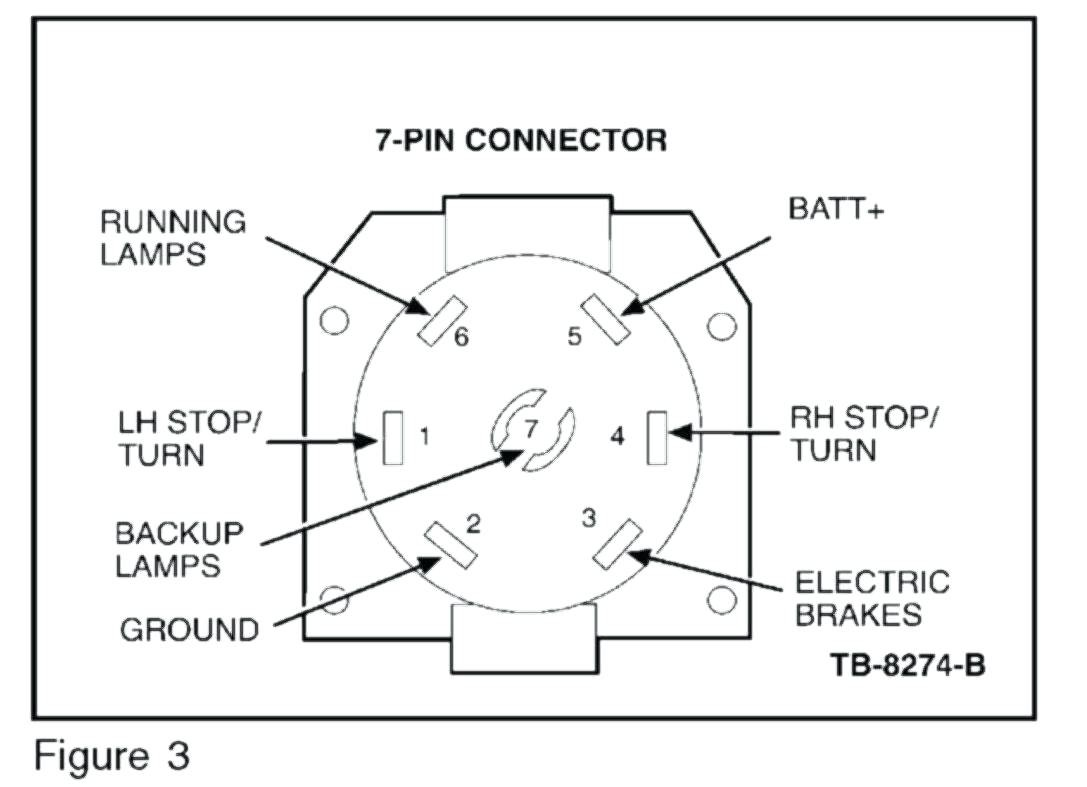 Trailer Junction Box Wiring Diagram New Image A Full Size Of Pj Ford Within Me Way