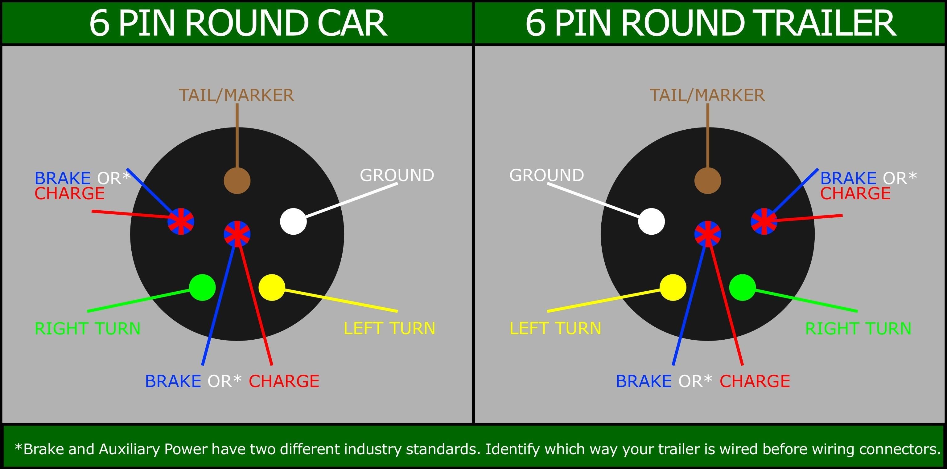 trailer wiring diagram 6 pin inspirational wiring diagram image rh mainetreasurechest com Reese 7 Pin Wiring Diagram Six Pin Trailer Wiring Diagram