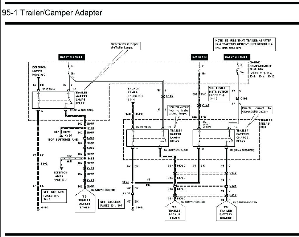 Truck camper wiring diagram unique wiring diagram image full size of travel trailer tail light wiring diagram truck camper harness pertaining to your home asfbconference2016 Image collections
