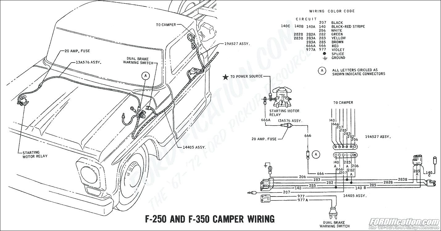 Cabover Camper Wiring Diagram - WIRE Center •