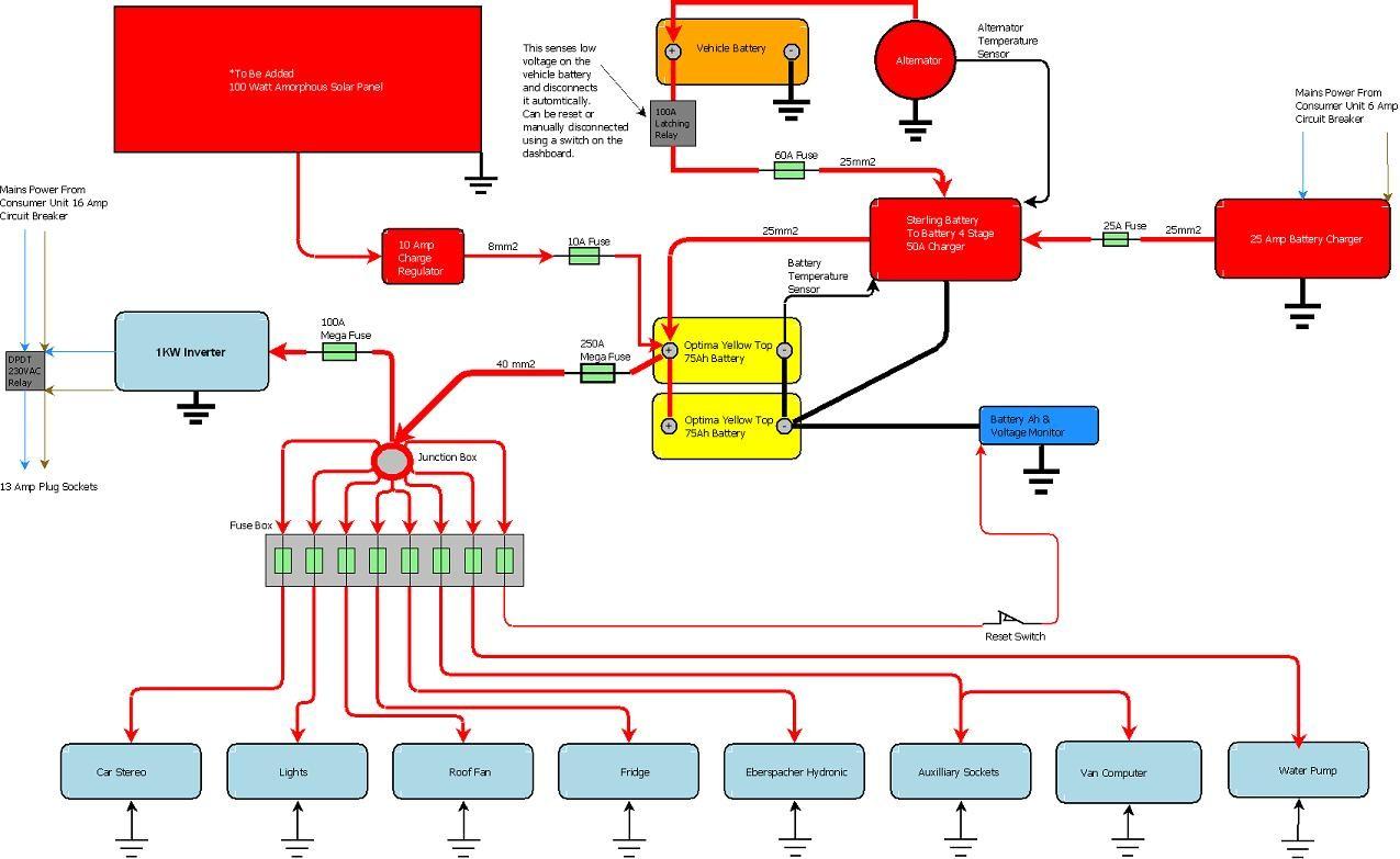 Truck camper wiring diagram unique image