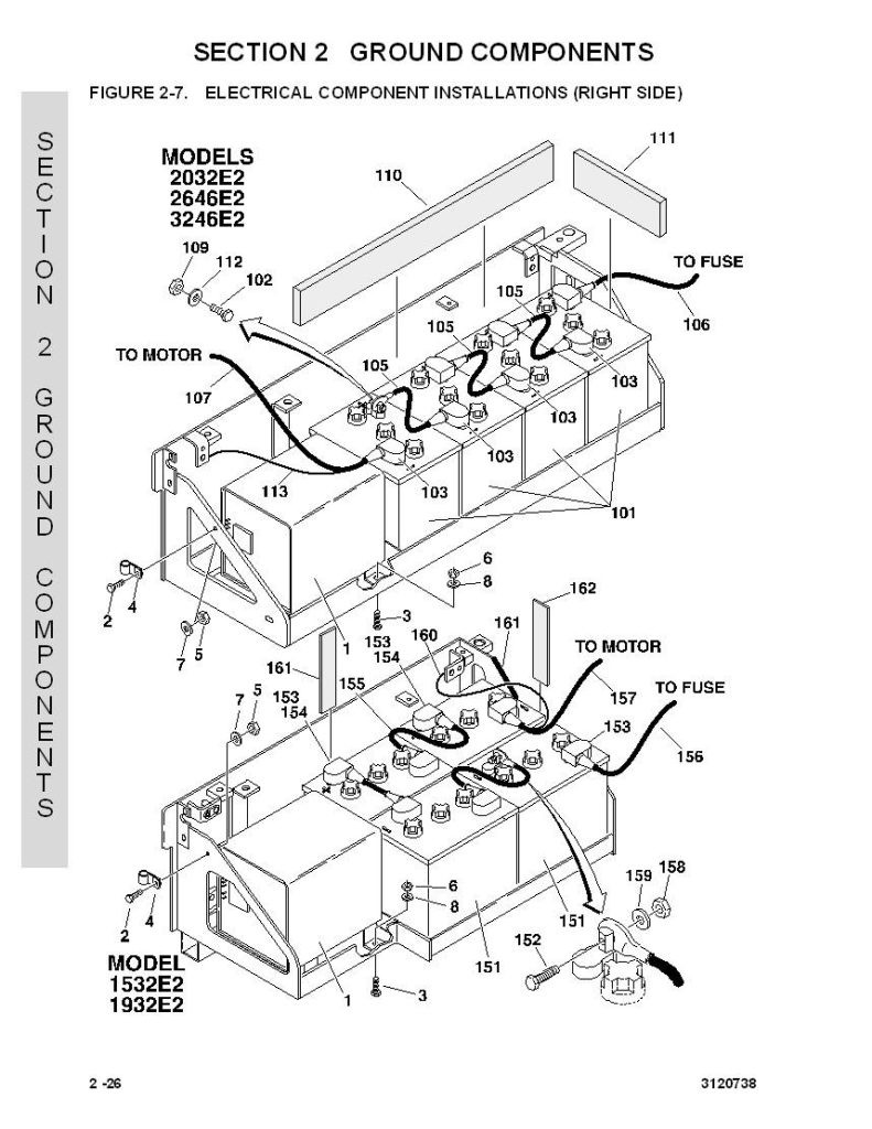 Jlg 2630es Wiring Diagram Will Be A Thing Challenger Lift Funky Scissor Vignette 3246es