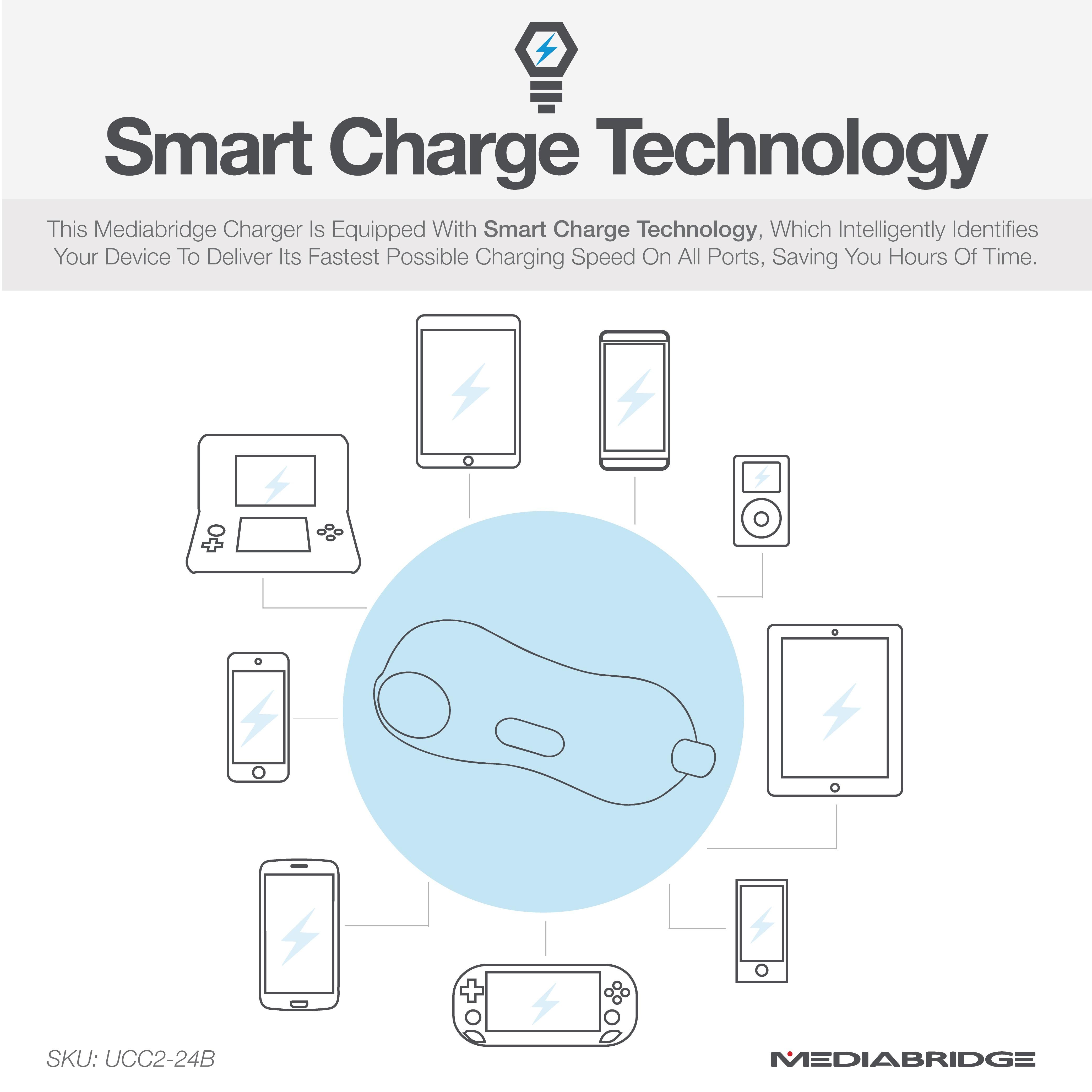 2 Port USB Car Charger – 24 Watt 4 8 Amp