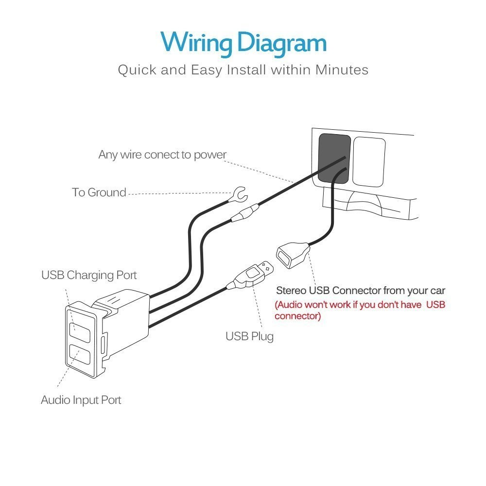 Usb Car Charger Wiring Schematic Diagrams Iphone Diagram Image Circuit Amazon Mictuning