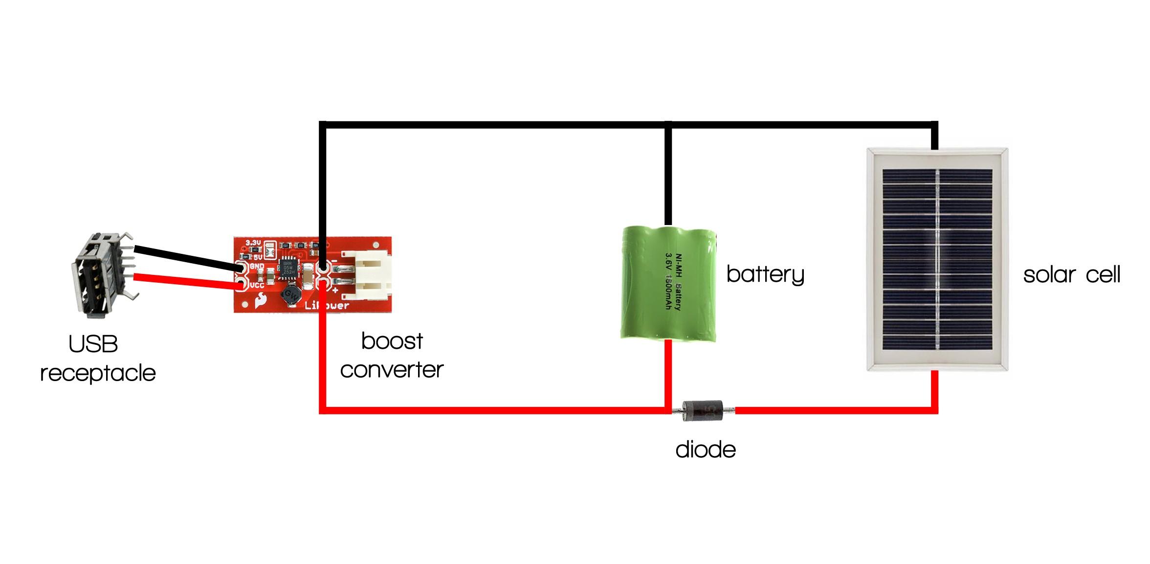 Solar Usb Charger Design For Diy Manufacturing Prototype Building electrical diagram software fet diagram