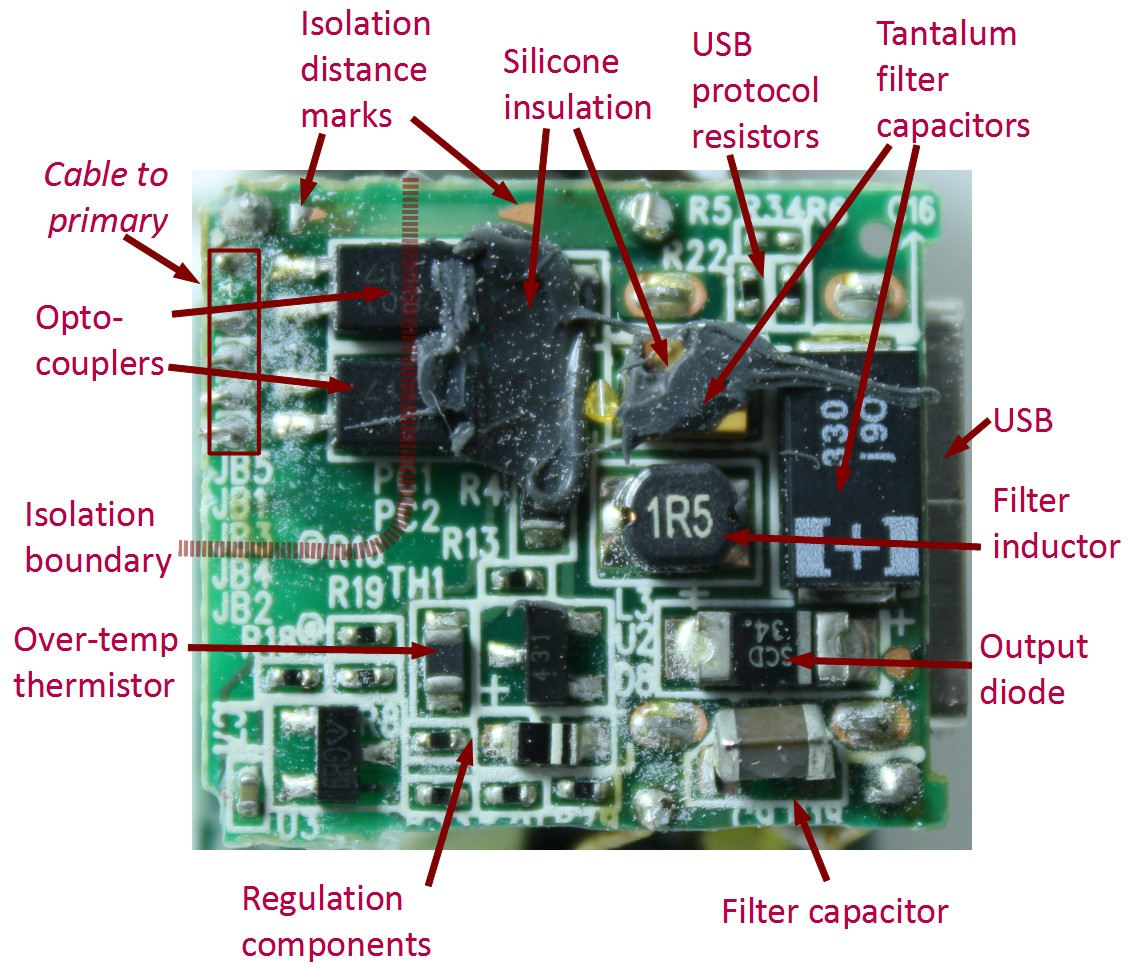 Secondary circuit board from the iPhone charger Optocouplers are in the upper left Feedback