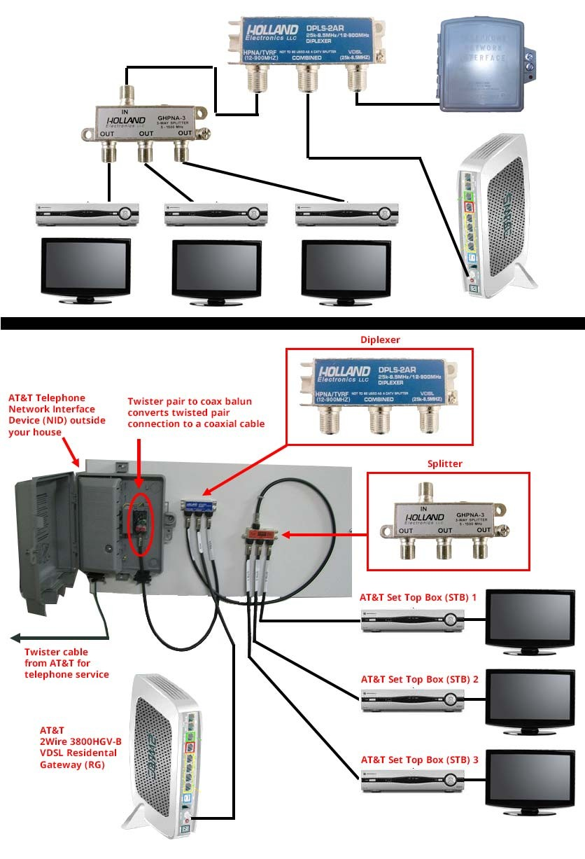 uverse wiring new wiring diagram image rh mainetreasurechest com AT&T U-verse  Connection Diagram Television