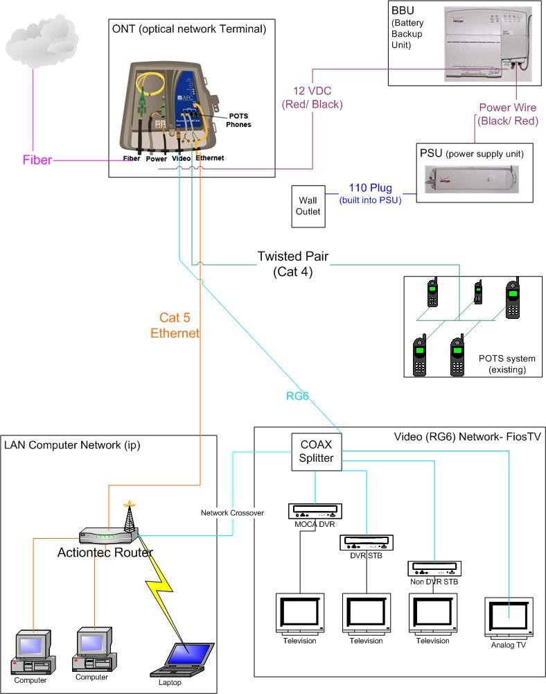 fios ideal wiring diagram