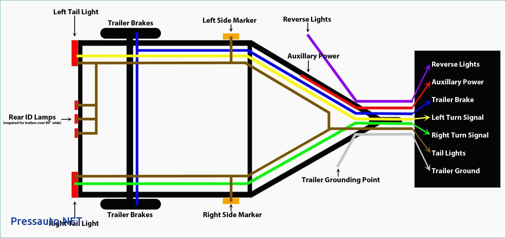 100 Home Network Design Diagram Setup