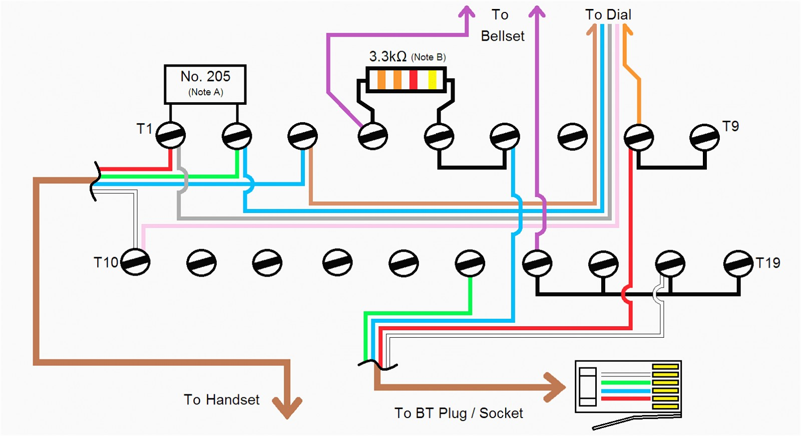Dsl wiring configuration