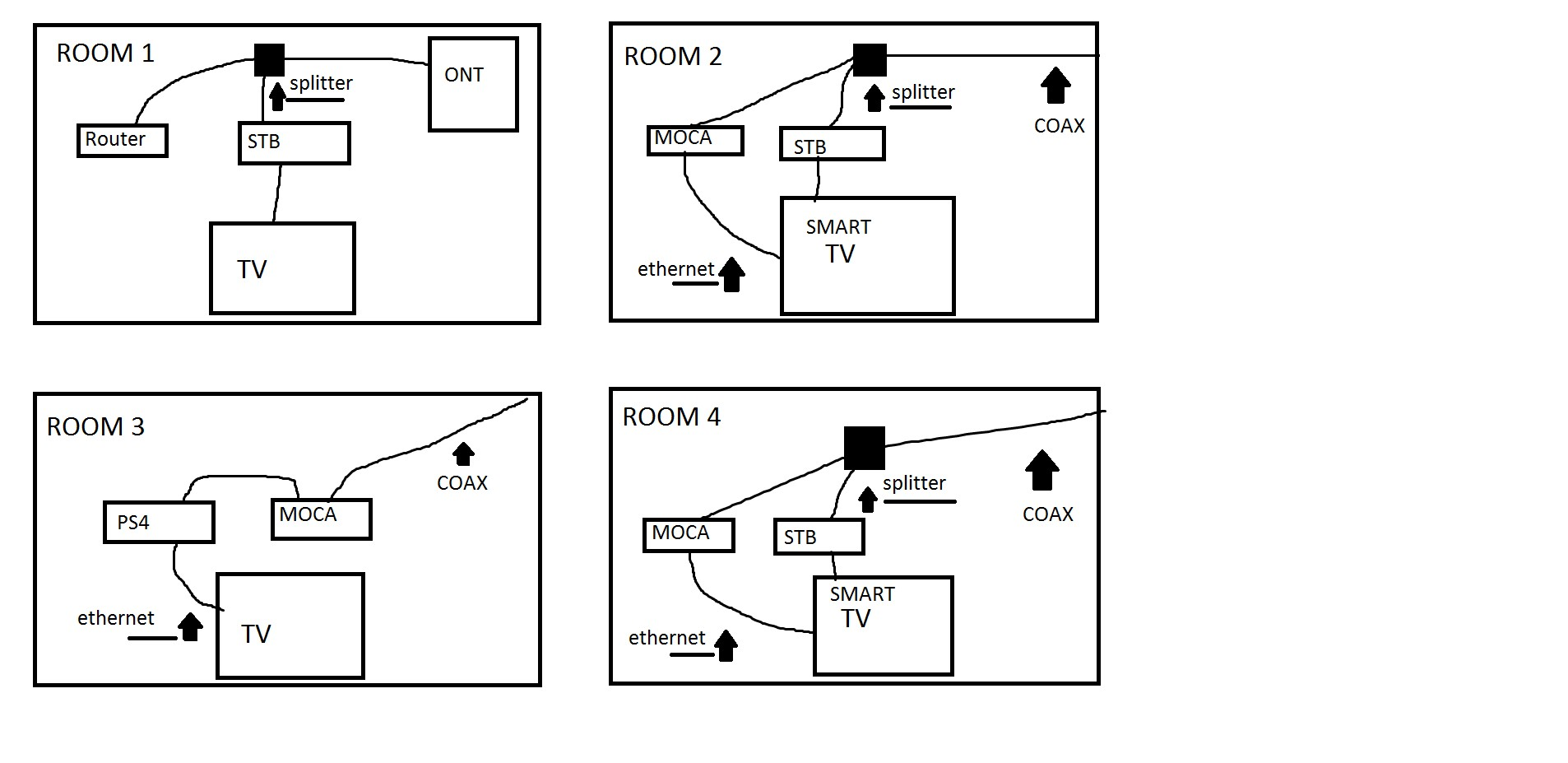 dsl box wiring diagram verizon  fios box wiring diagram
