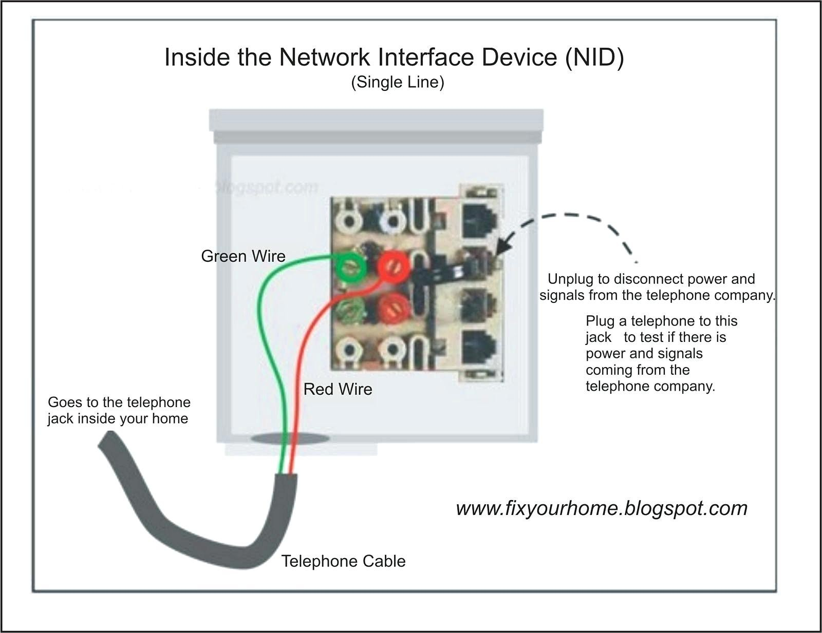 Dsl Wiring Diagram Phone Line Modem How To Belle Your For Full And