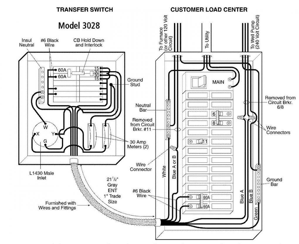 whole house generator wiring wiring diagram image rh mainetreasurechest com Portable Generator Voltage Control Wiring Diagram Generac Portable Generator Wiring Schematic