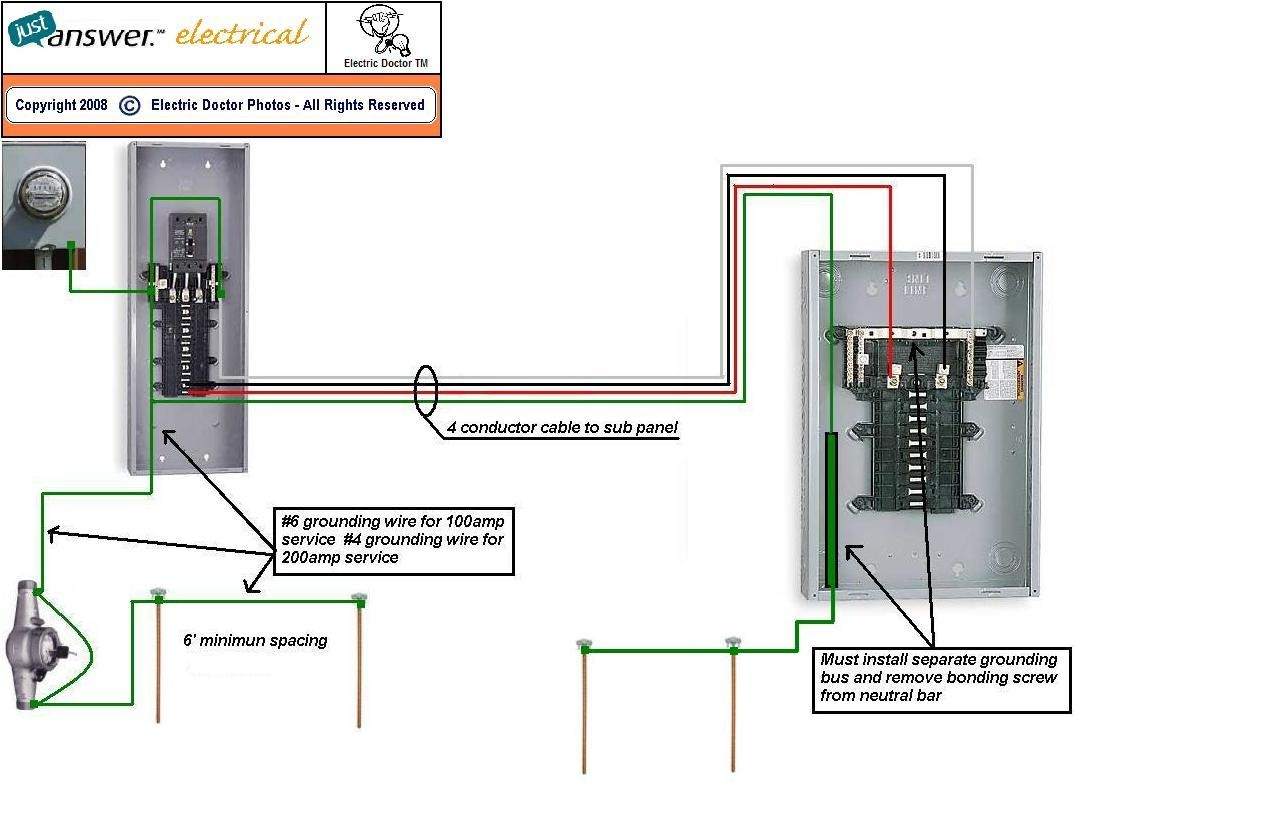 subpanel detached wiring diagram wiring diagram rh gregmadison co Garage Sub Panel Wiring Diagram Subpanel Installation