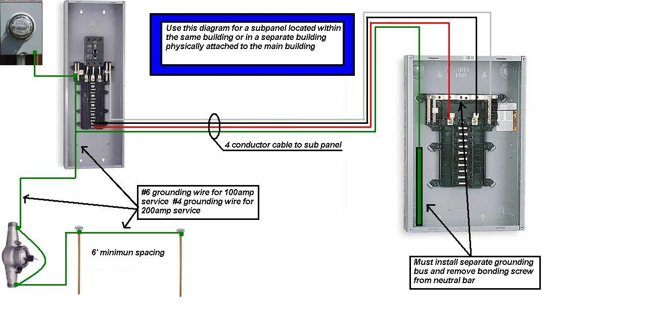 Wiring A Detached Garage Sub Panel New