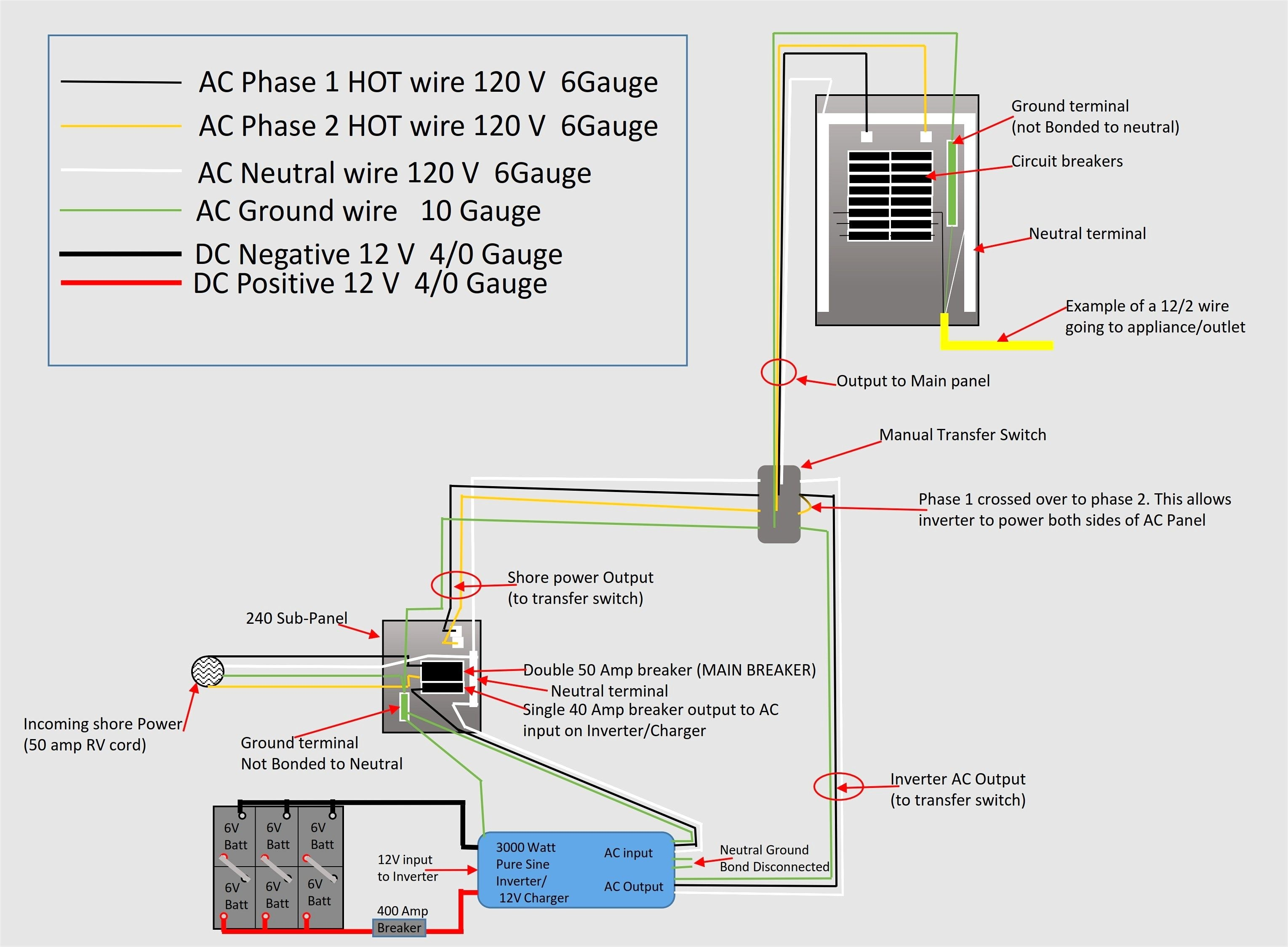 Terrific Main Panel Wiring Diagram s Best Image Wire Binvm Us Brilliant Sub