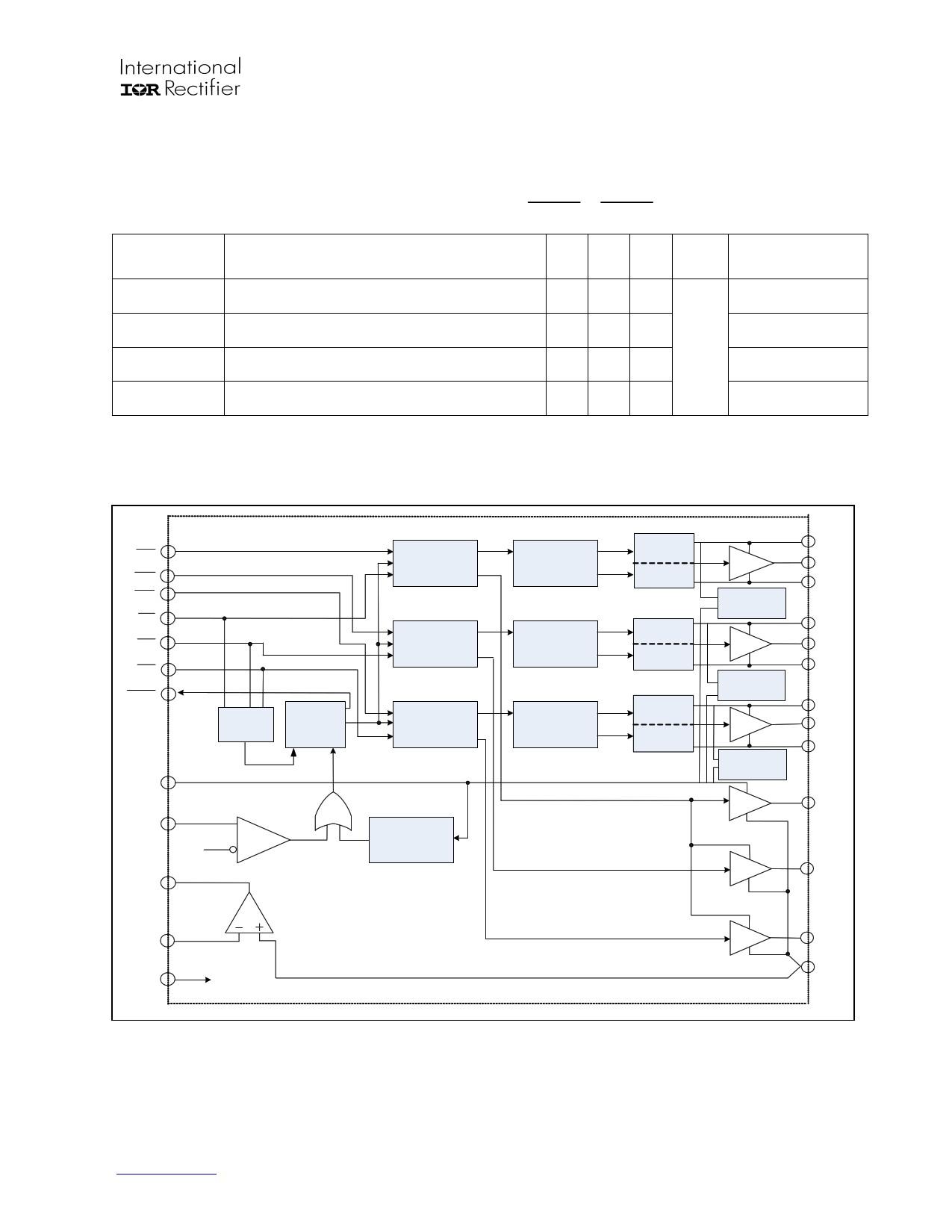 Wiring diagram bridge rectifier rectifierfilter circuit datasheet irs233jpbf phase bridge driver page pdf single phase electric motor pdf skiip12nab126v1 datasheet phase bridge wiring diagram asfbconference2016 Gallery