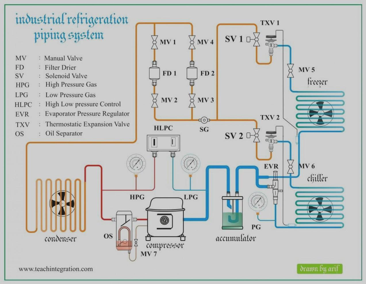 Awesome Copeland pressor Wiring Schematic Ac Diagram Figure 1 3