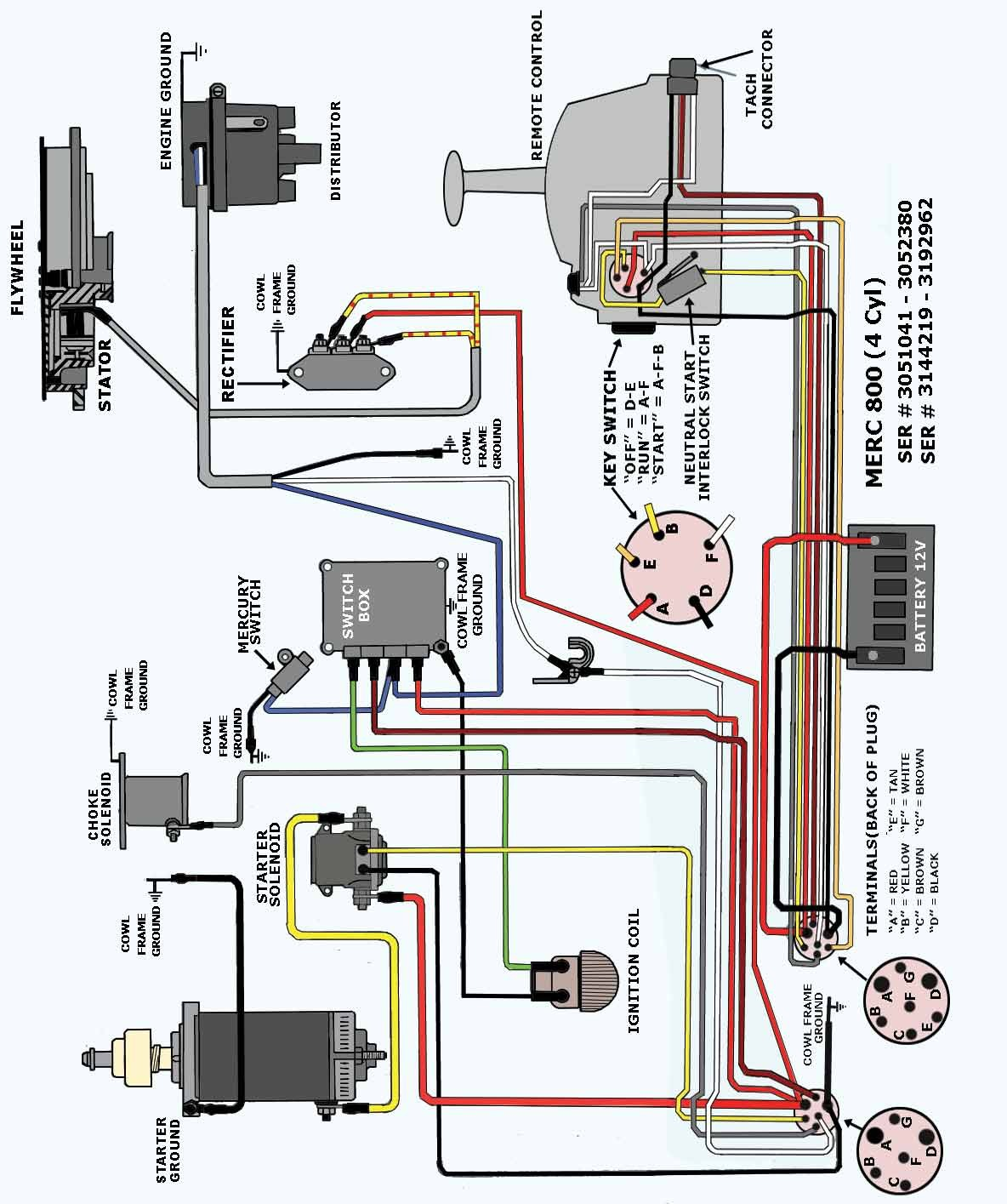 Mercury Outboard Wiring Diagrams Mastertech Marin Beauteous Ignition Switch Diagram